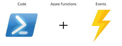 The Complete Beginner's Guide to Powershell in Azure Functions.